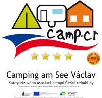 camp categorizace 2012